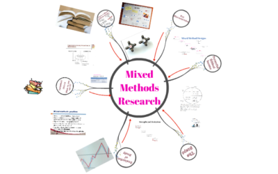Advantages of Employing Mixed Methods Research in Impact Evaluation